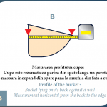 Masurarea cupelor profil
