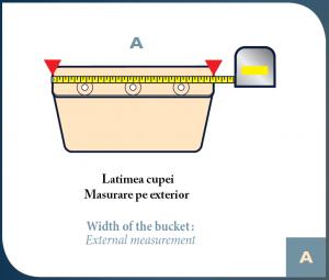 Masurarea latimii cupelor